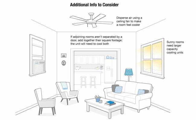 Air Conditioner Buying Guide 2018 (1)
